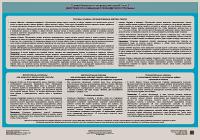 """Комлект плакатов """"Правила безопасности при проведении стрельб"""" (по ГОСТ Р 59087-2020)"""