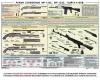"""ПЛАКАТ """"Ружья служебные: МР-133С, МР-153С, Сайга-410КВ"""""""